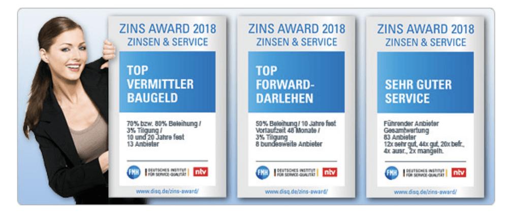DTW Auszeichnungen
