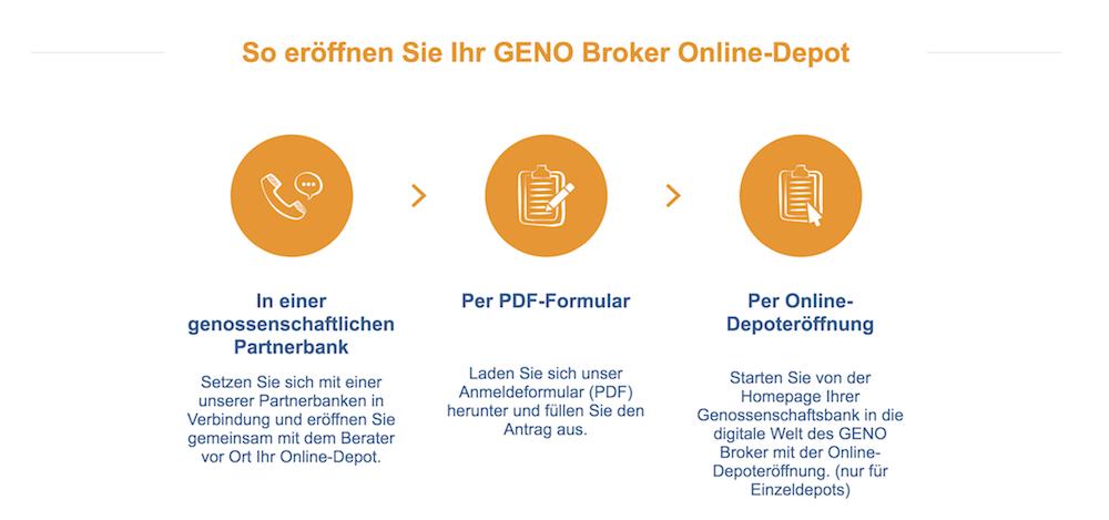 GENO Broker Depoteröffnung