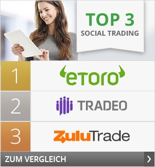 Top3 Social Trading Anbieter