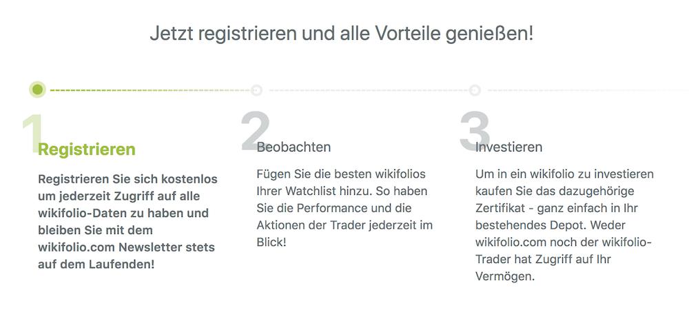 wikifolio Kontoeröffnung