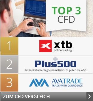 CFDTop5