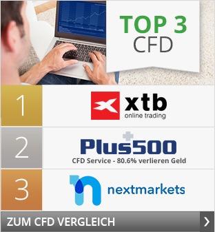 Top3 CFD Anbieter
