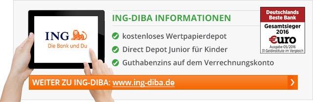 ING DiBa Direkt-Depot