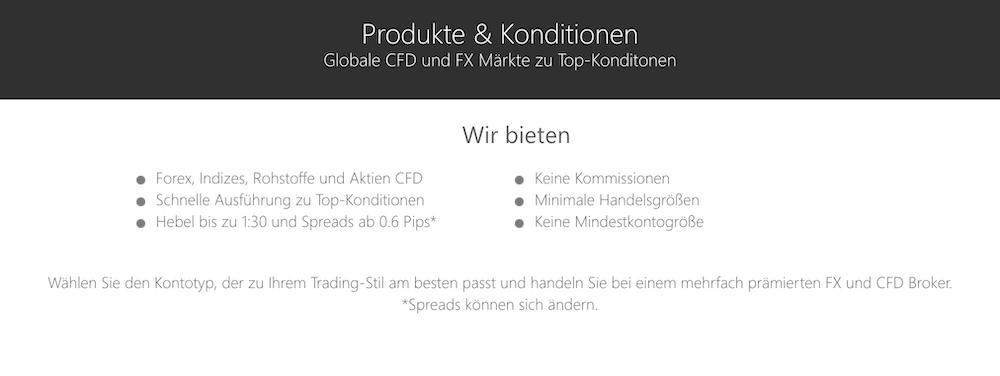 GKFX Konditionen