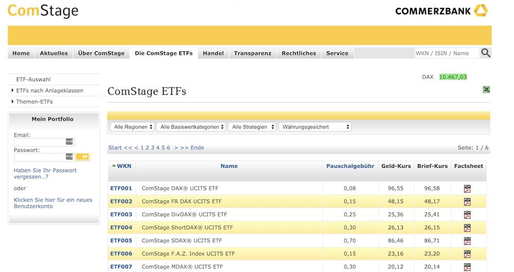 ComStage ETFs Überblick