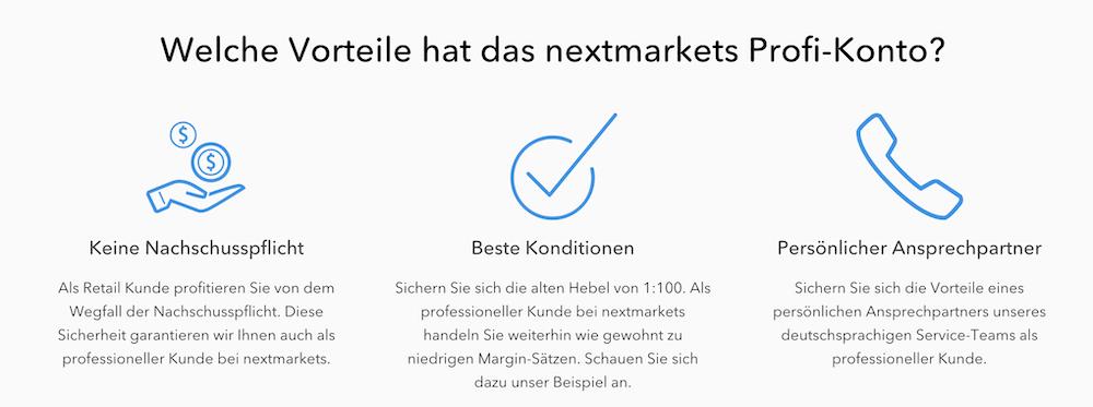 nextmarkets Forex Spreads