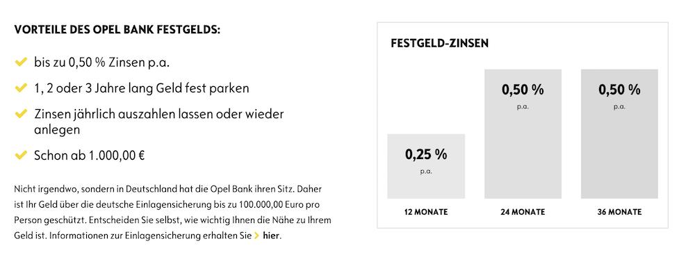 Opel Bank Festgeld Zinsen