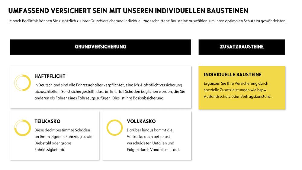 Opel Bank KFZ-Versicherung