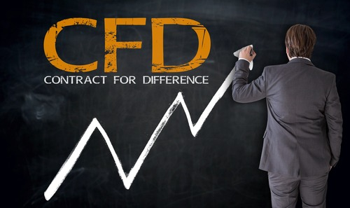 ETF Fonds CFD