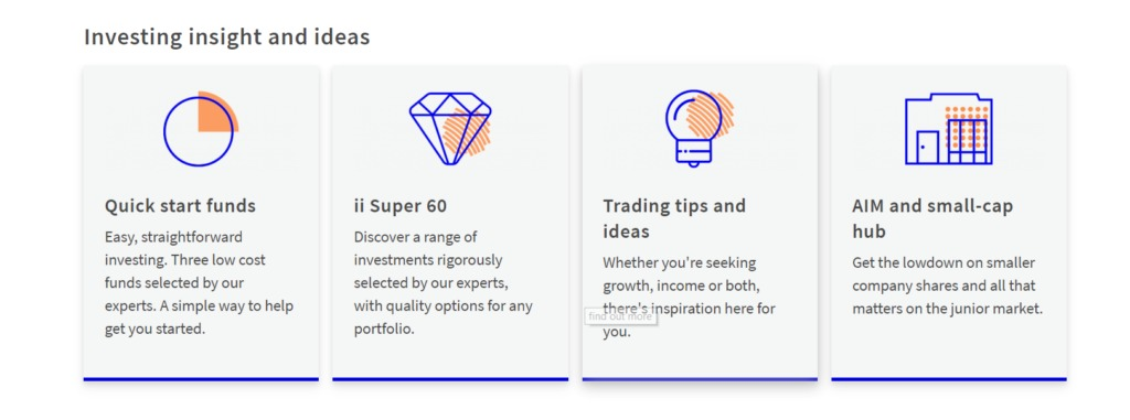 Investing insight and ideas of interactive investor